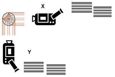 دستگاه فیوژن فیبر نوری