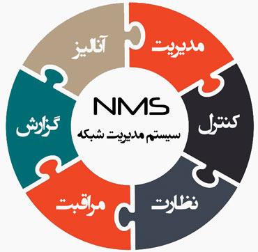 سیستم مدیریت شبکه (NMS)