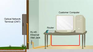 نصب و راه اندازی کابل های شبکه فیبر نوری کابل های فیبر نوری