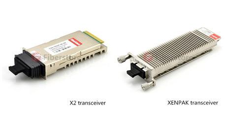 ترنسیور XFP