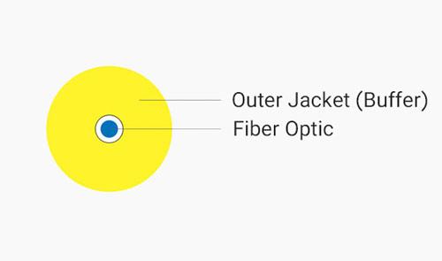 کابل فیبر نوری 600 میکرون